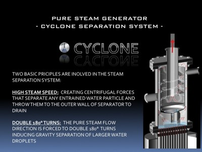 Cyclone separation system